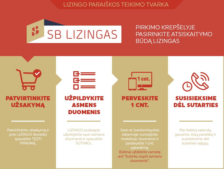 SB lizingo paraiškos teikimo tvarka